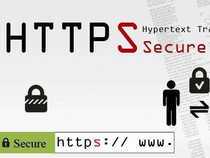 二级域名需要单独买ssl证书吗