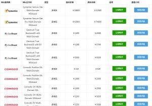 多域名SSL证书怎么收费