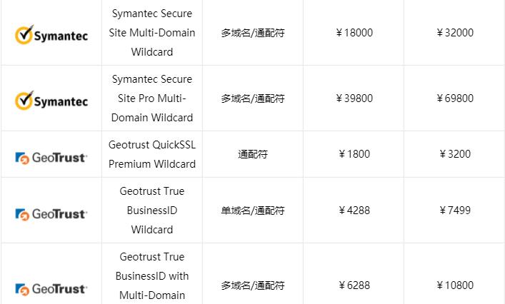 多域名通配符证书价格