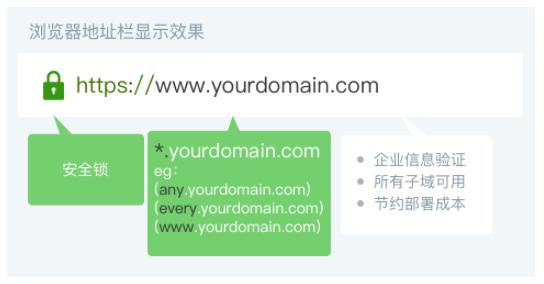 企业型通配符SSL证书在浏览器地址栏显示效果