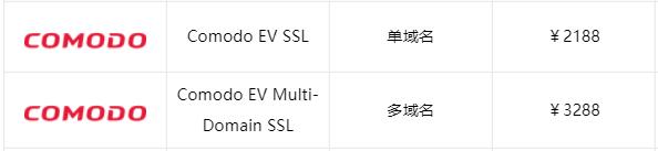 Comodo EV SSL证书价格表