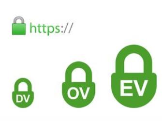 OV通配符证书申请指南