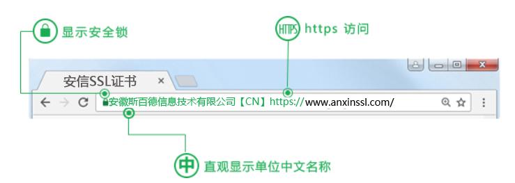 安装EV SSL证书的绿色地址栏