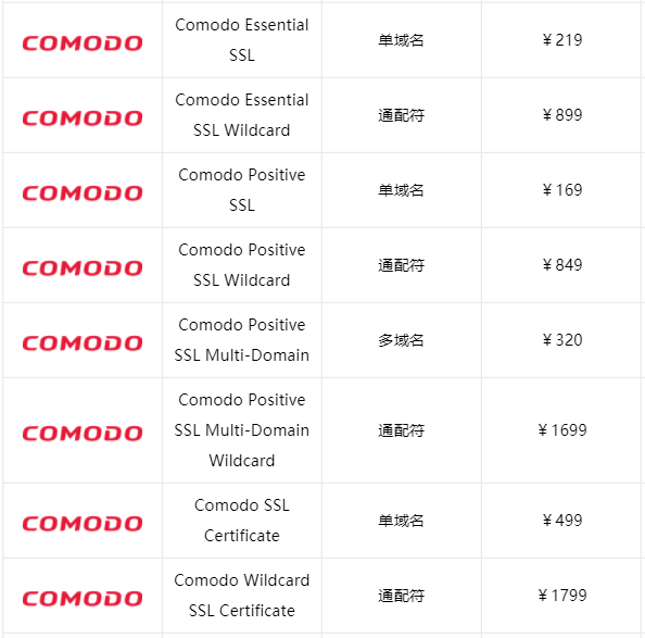 Comodo DV SSL证书价格表