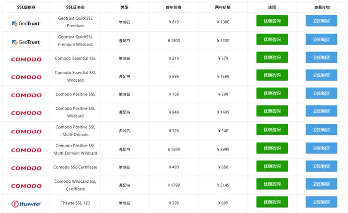 DV SSL证书价格表