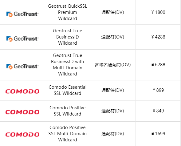 通配符SSL证书价格
