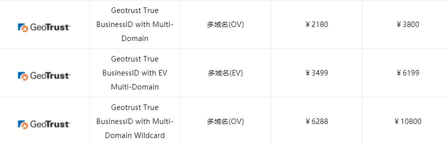 GeoTrust多域名SSL证书