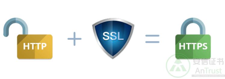https与SSL证书的关系图