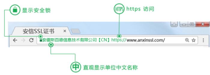 EV SSL证书