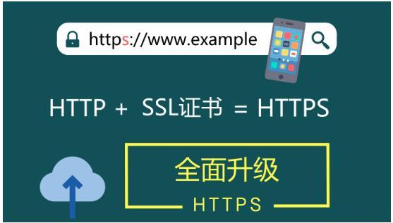购买配置SSL证书