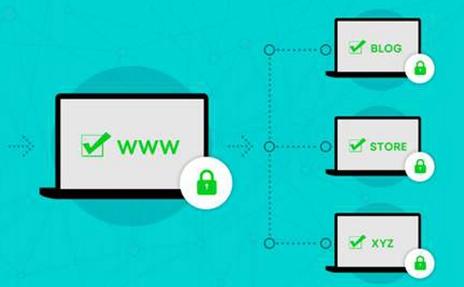 泛域名SSL证书